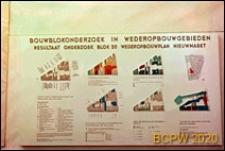 Wycinki planu miasta, projekty przebudowy, Amsterdam, Niderlandy