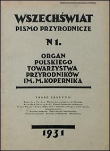 Wszechświat. Pismo przyrodnicze 1931 nr 1. Spis rzeczy rocznika