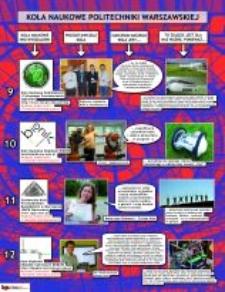 Koła Naukowe. Plakat 3