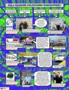 Koła Naukowe. Plakat 12
