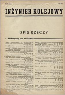 Inżynier Kolejowy 1935 spis rzeczy