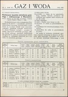 Gaz i Woda 1932 nr 5