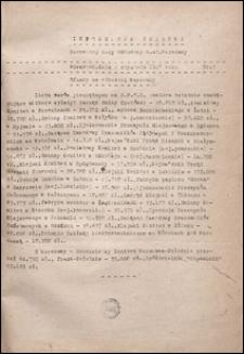 Informacja Prasowa Naczelnej Rady Odbudowy m. st. Warszawy 1947 nr 1-166
